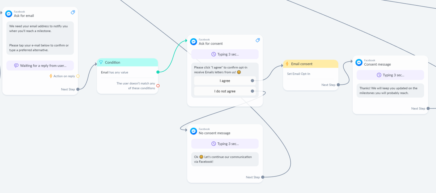 Asking consent to send email notifications for successful milestones.