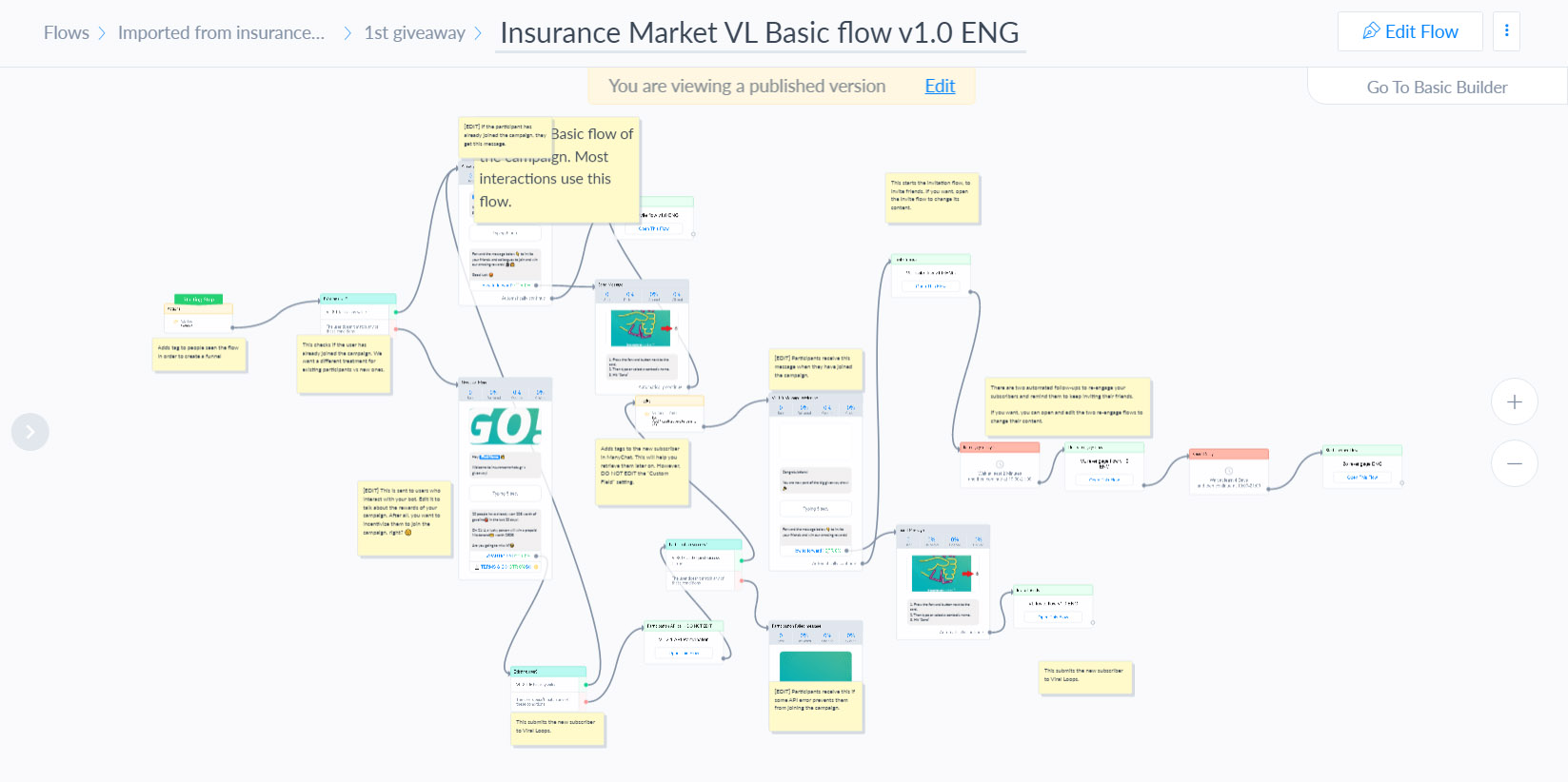 Insurance Market Basic Messenger Flow