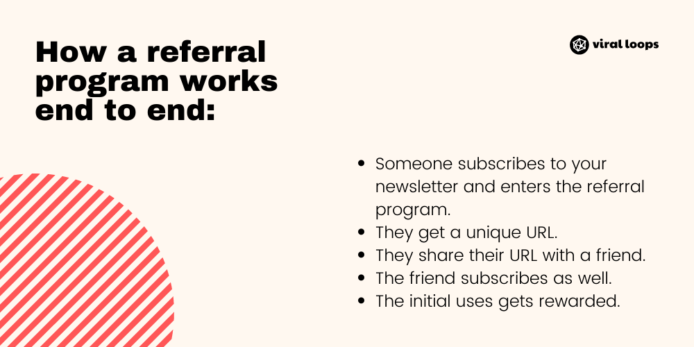 How a referral program works
