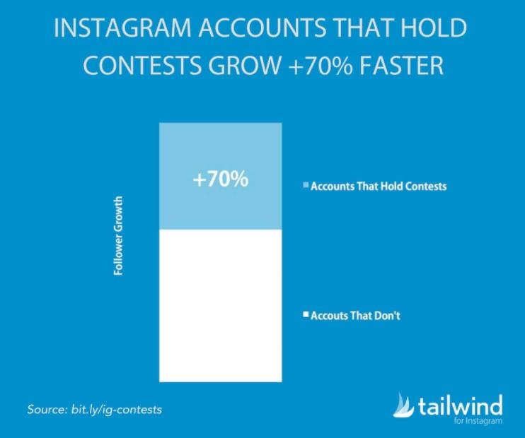 Tailwind Instagram Contests